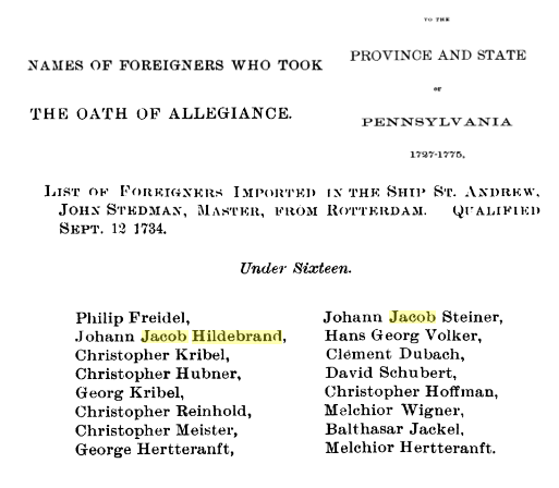 "Excerpted copy from ""Names of Foreigners who to the Oath of Allegiance"""