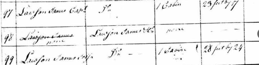 Pennsylvania, U.S. Direct Tax Lists, 1798